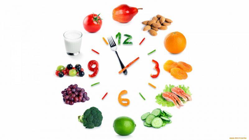 Питание при панкреатите: список продуктов, меню при хроническом и остром воспалении поджелудочной железы