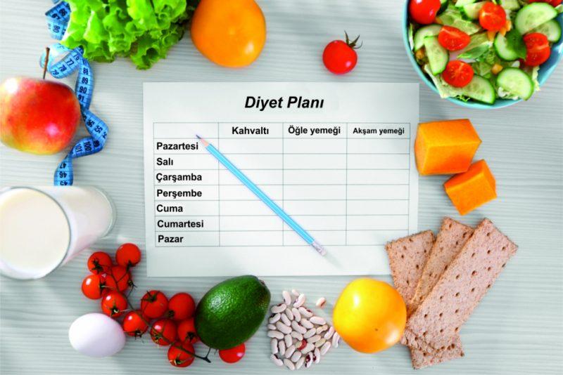 Диета Дюкана: меню на каждый день, описание этапов, разрешенные продукты, противопоказания