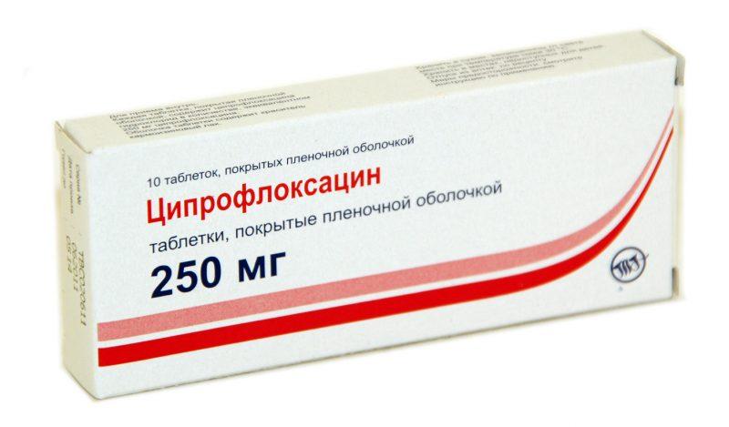 Антибиотик Ципрофлоксацин: к какой группе антибиотиков относится, инструкция по применению, формы выпуска, аналоги